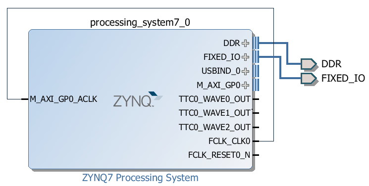 Creating a Base System for the Zynq in Vivado